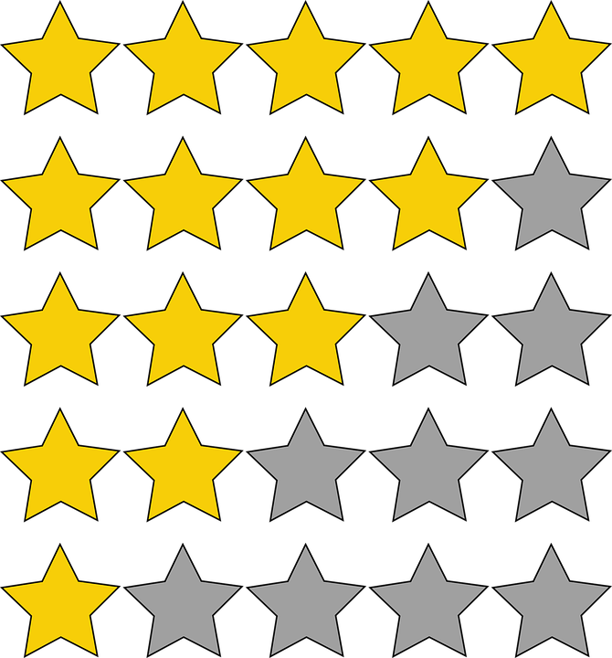 Ratings on specialized websites on Colorado moving company reviews